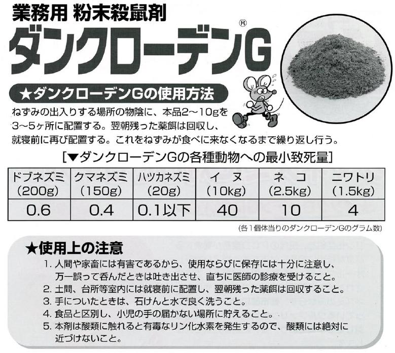 リン化亜鉛